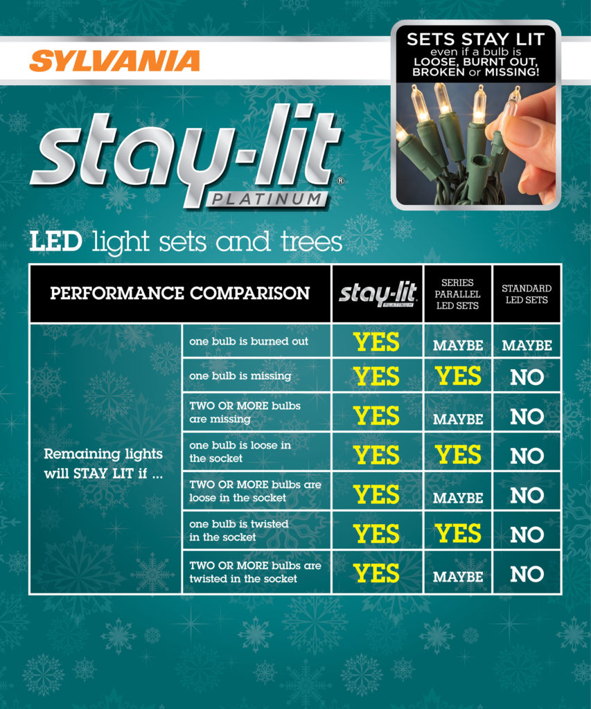 Stay-lit LED Chart